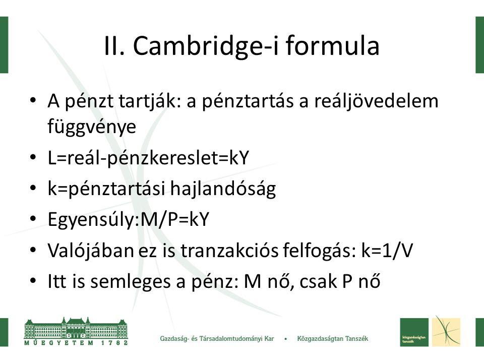 II. Cambridge-i formula A pénzt tartják: a pénztartás a reáljövedelem függvénye L=reál-pénzkereslet=kY k=pénztartási hajlandóság Egyensúly:M/P=kY Való