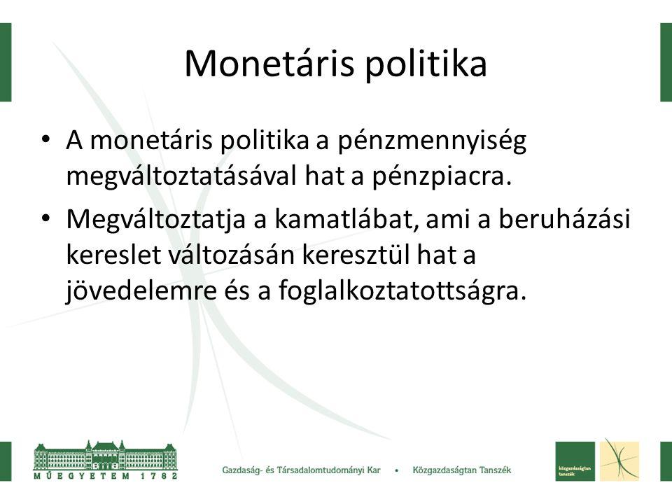Monetáris politika A monetáris politika a pénzmennyiség megváltoztatásával hat a pénzpiacra. Megváltoztatja a kamatlábat, ami a beruházási kereslet vá