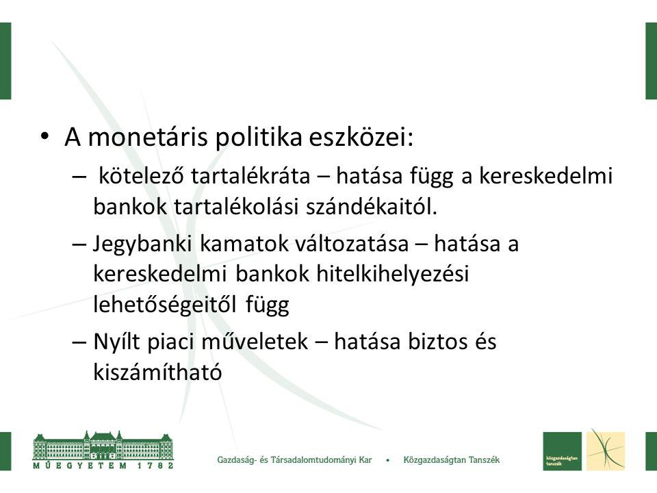 A monetáris politika eszközei: – kötelező tartalékráta – hatása függ a kereskedelmi bankok tartalékolási szándékaitól. – Jegybanki kamatok változatása