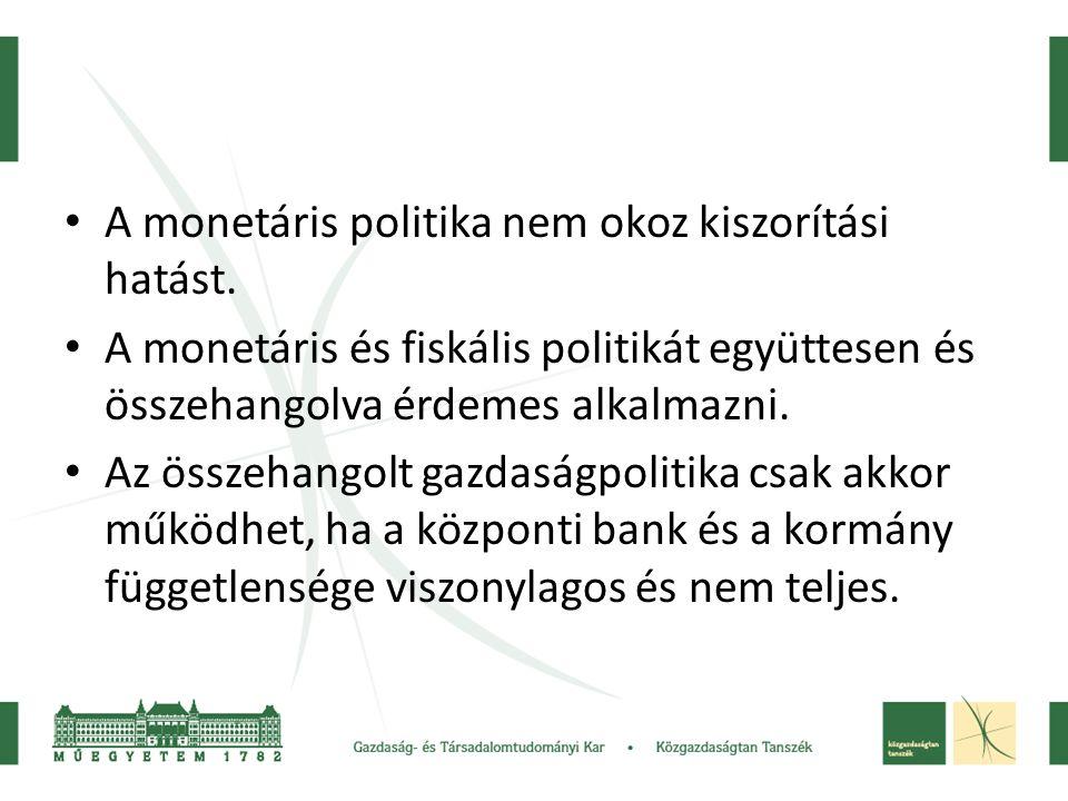 A monetáris politika nem okoz kiszorítási hatást. A monetáris és fiskális politikát együttesen és összehangolva érdemes alkalmazni. Az összehangolt ga