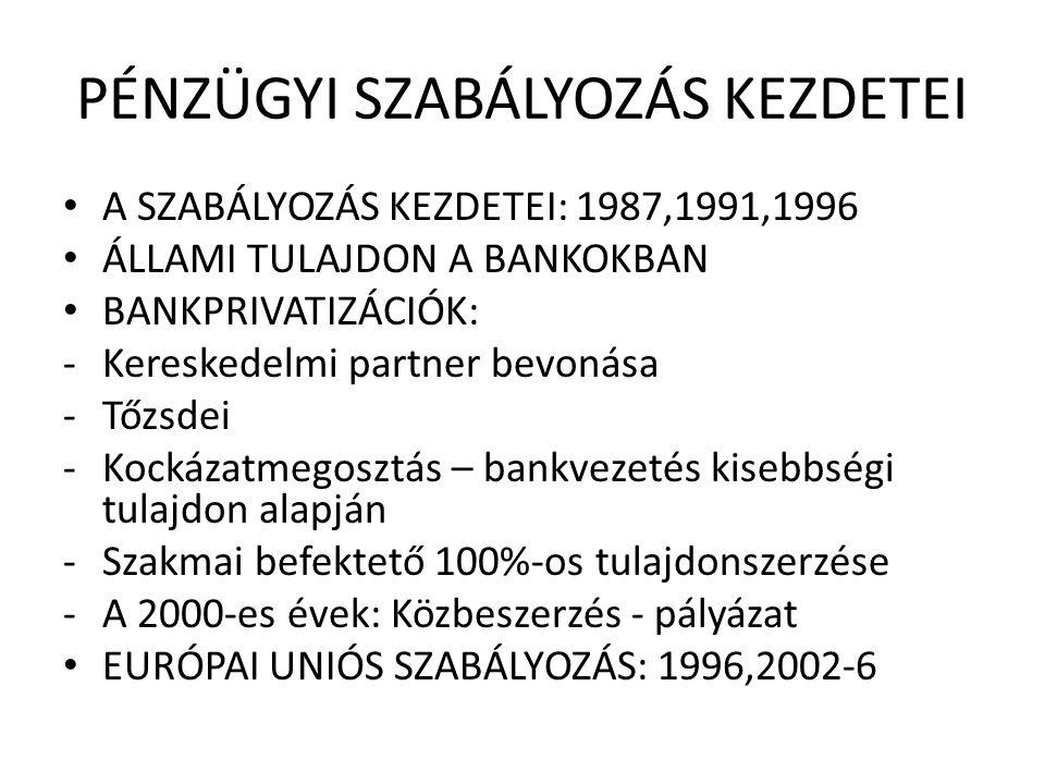 PÉNZÜGYI SZABÁLYOZÁS KEZDETEI A SZABÁLYOZÁS KEZDETEI: 1987,1991,1996 ÁLLAMI TULAJDON A BANKOKBAN BANKPRIVATIZÁCIÓK: -Kereskedelmi partner bevonása -Tő