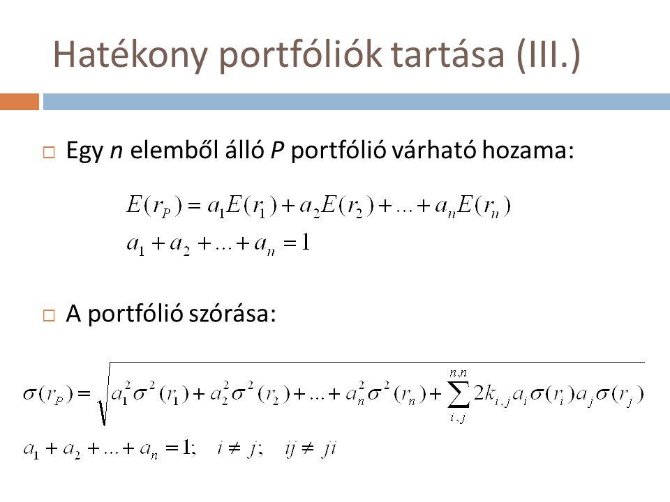 Hatékony portfóliók tartása (III.)  Egy n elemből álló P portfólió várható hozama:  A portfólió szórása: