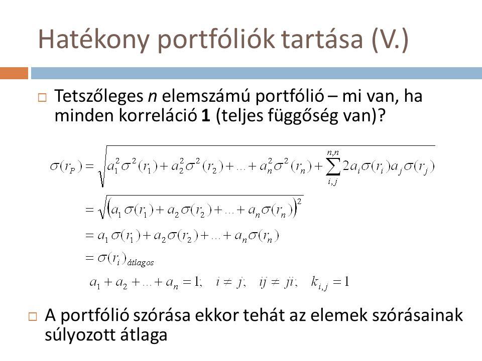 Hatékony portfóliók tartása (V.)  Tetszőleges n elemszámú portfólió – mi van, ha minden korreláció 1 (teljes függőség van)?  A portfólió szórása ekk