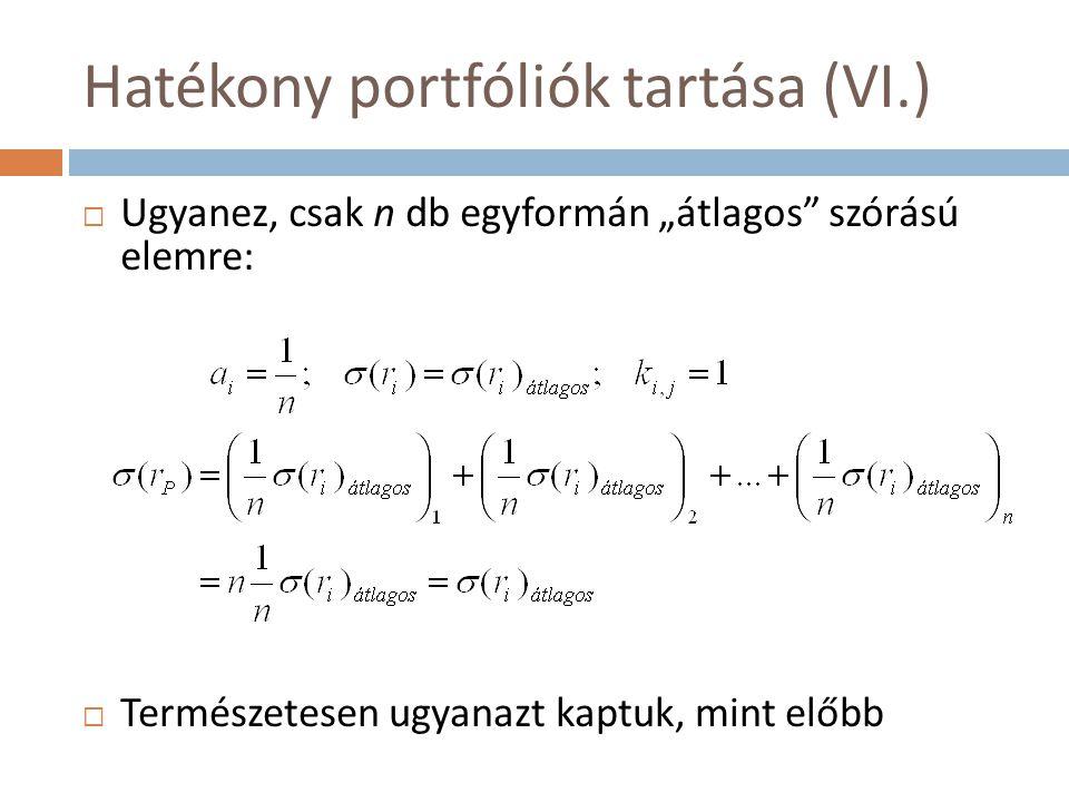 """Hatékony portfóliók tartása (VI.)  Ugyanez, csak n db egyformán """"átlagos"""" szórású elemre:  Természetesen ugyanazt kaptuk, mint előbb"""
