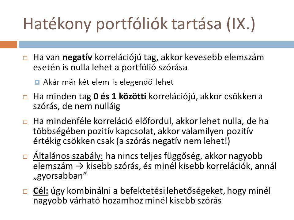 Hatékony portfóliók tartása (IX.)  Ha van negatív korrelációjú tag, akkor kevesebb elemszám esetén is nulla lehet a portfólió szórása  Akár már két