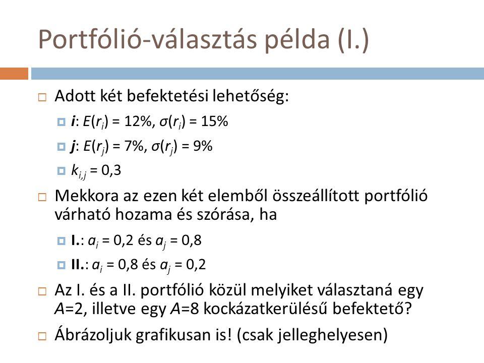 Portfólió-választás példa (I.)  Adott két befektetési lehetőség:  i: E(r i ) = 12%, σ(r i ) = 15%  j: E(r j ) = 7%, σ(r j ) = 9%  k i,j = 0,3  Me