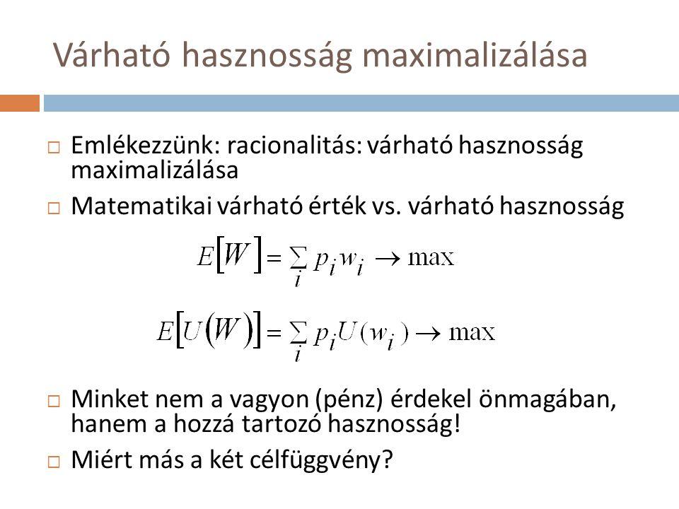 Várható hasznosság maximalizálása  Emlékezzünk: racionalitás: várható hasznosság maximalizálása  Matematikai várható érték vs. várható hasznosság 