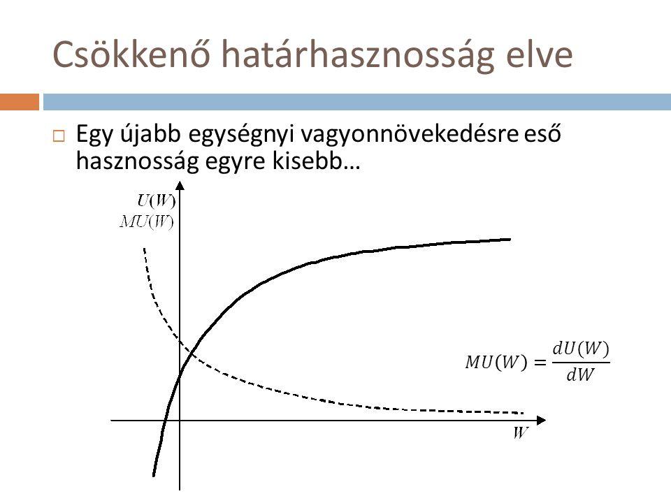 Hatékony portfóliók tartása (V.)  Tetszőleges n elemszámú portfólió – mi van, ha minden korreláció 1 (teljes függőség van).