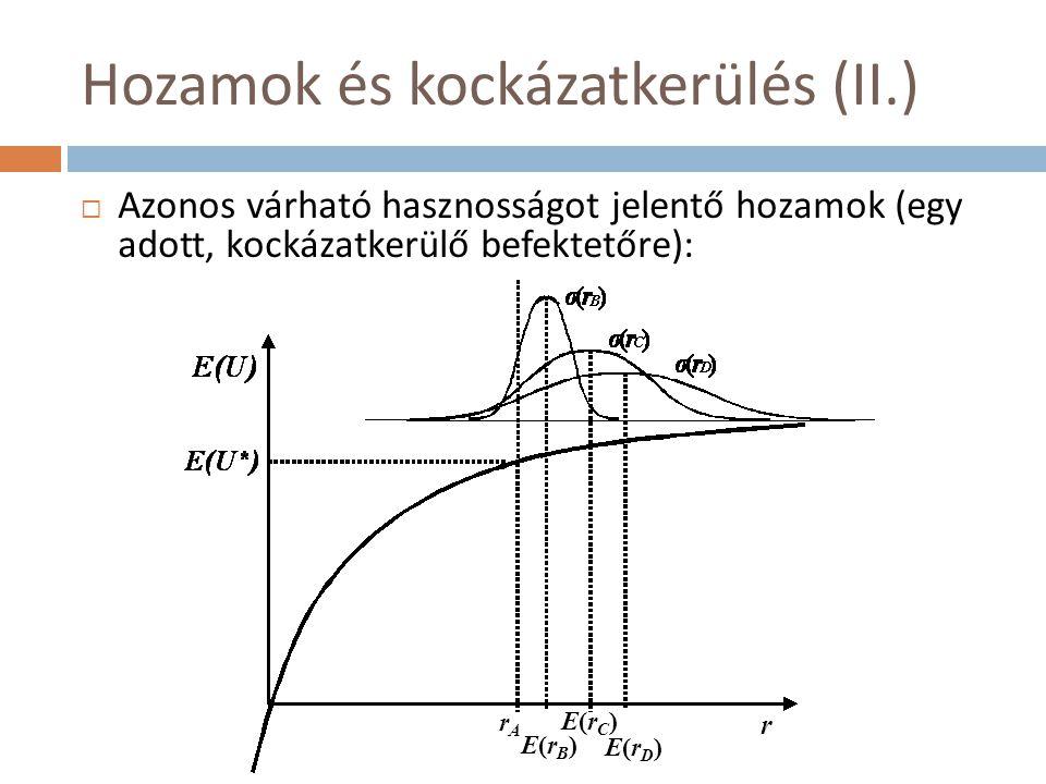 Hatékony portfóliók tartása (VIII.)  Mi van akkor, ha n → ∞ ?