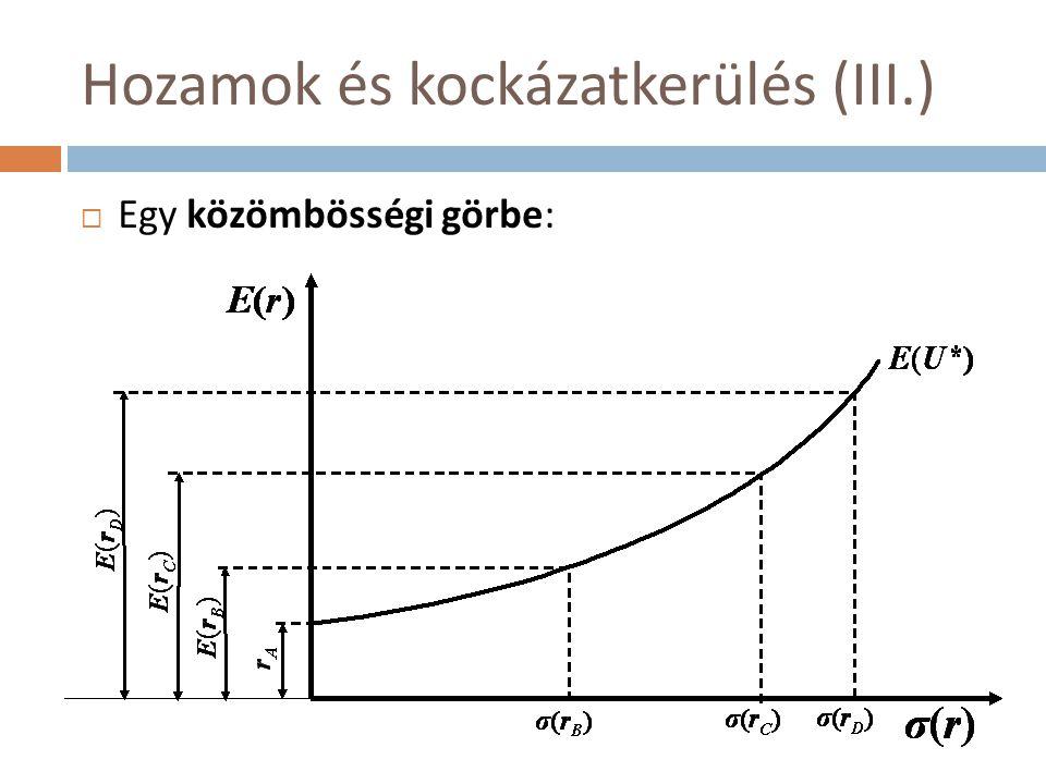 Portfólió-választás példa (III.)  Portfóliók várható hasznossága, ha A=2:  I.