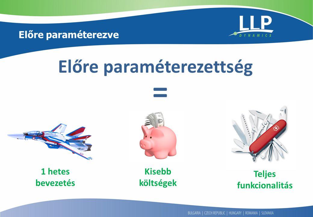 Előre paraméterezve Előre paraméterezettség 1 hetes bevezetés Kisebb költségek Teljes funkcionalitás =