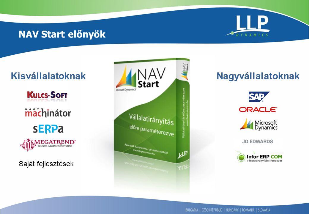 NAV Start előnyök Saját fejlesztések KisvállalatoknakNagyvállalatoknak