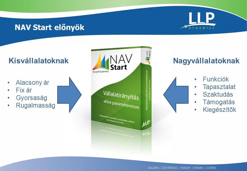 NAV Start előnyök KisvállalatoknakNagyvállalatoknak Funkciók Tapasztalat Szaktudás Támogatás Kiegészítők Alacsony ár Fix ár Gyorsaság Rugalmasság