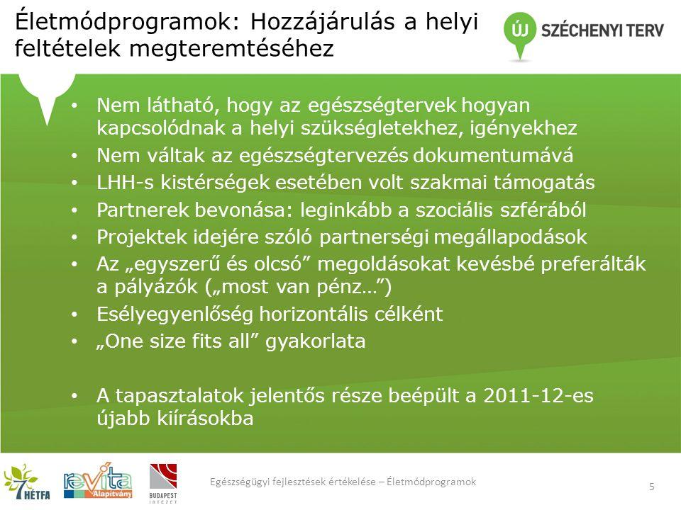 """Életmódprogramok: Hozzájárulás a helyi feltételek megteremtéséhez 5 Nem látható, hogy az egészségtervek hogyan kapcsolódnak a helyi szükségletekhez, igényekhez Nem váltak az egészségtervezés dokumentumává LHH-s kistérségek esetében volt szakmai támogatás Partnerek bevonása: leginkább a szociális szférából Projektek idejére szóló partnerségi megállapodások Az """"egyszerű és olcsó megoldásokat kevésbé preferálták a pályázók (""""most van pénz… ) Esélyegyenlőség horizontális célként """"One size fits all gyakorlata A tapasztalatok jelentős része beépült a 2011-12-es újabb kiírásokba Egészségügyi fejlesztések értékelése – Életmódprogramok"""