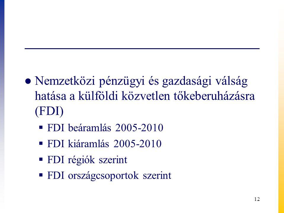● Nemzetközi pénzügyi és gazdasági válság hatása a külföldi közvetlen tőkeberuházásra (FDI)  FDI beáramlás 2005-2010  FDI kiáramlás 2005-2010  FDI