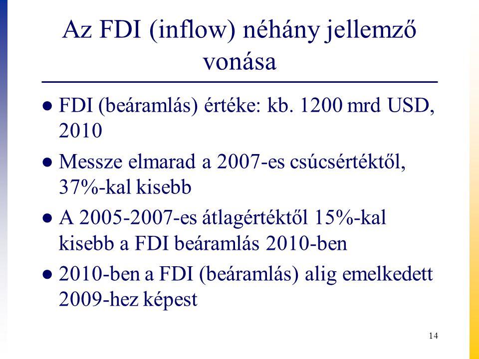 Az FDI (inflow) néhány jellemző vonása ● FDI (beáramlás) értéke: kb. 1200 mrd USD, 2010 ● Messze elmarad a 2007-es csúcsértéktől, 37%-kal kisebb ● A 2