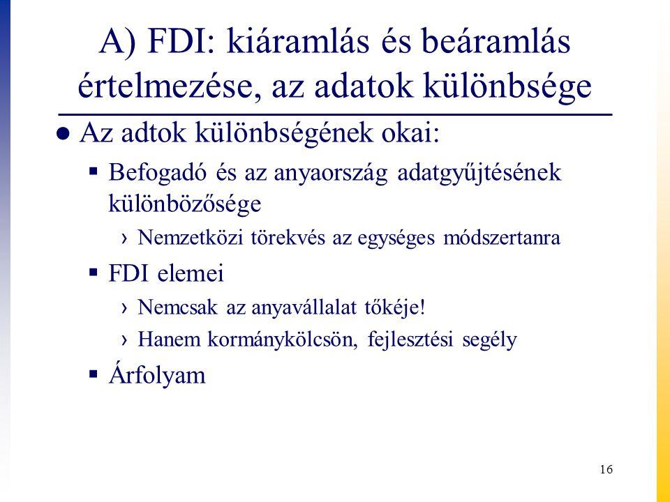 A) FDI: kiáramlás és beáramlás értelmezése, az adatok különbsége ● Az adtok különbségének okai:  Befogadó és az anyaország adatgyűjtésének különbözős