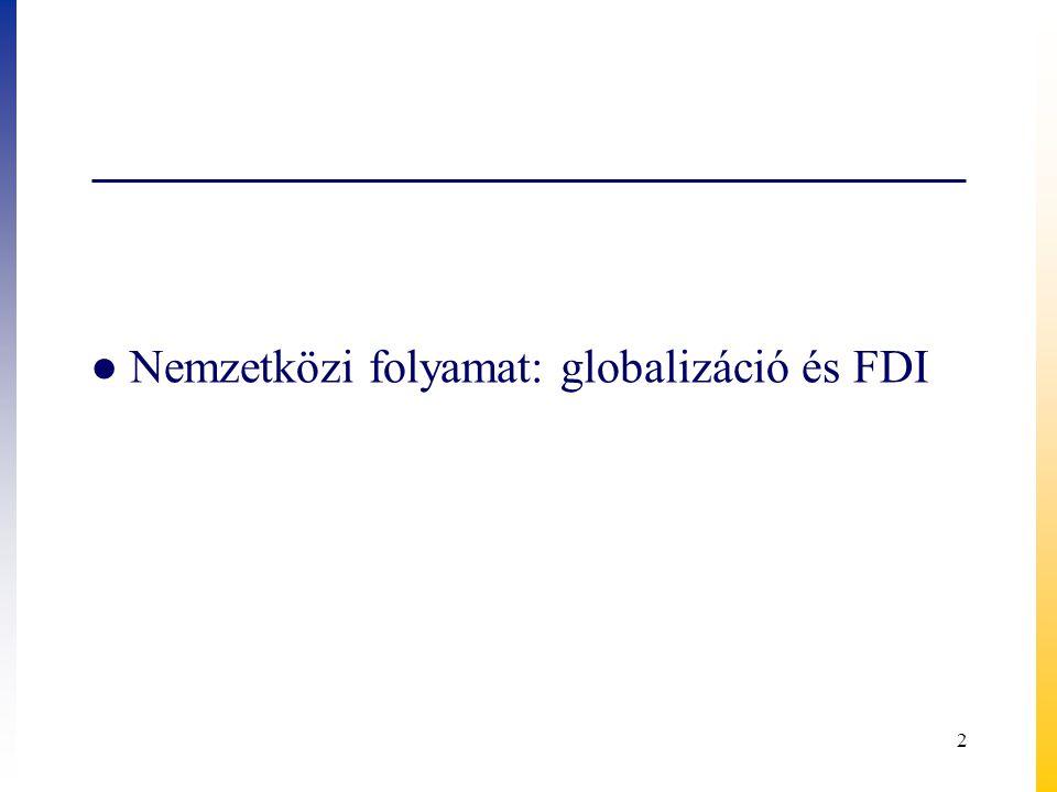 ● Nemzetközi folyamat: globalizáció és FDI 2