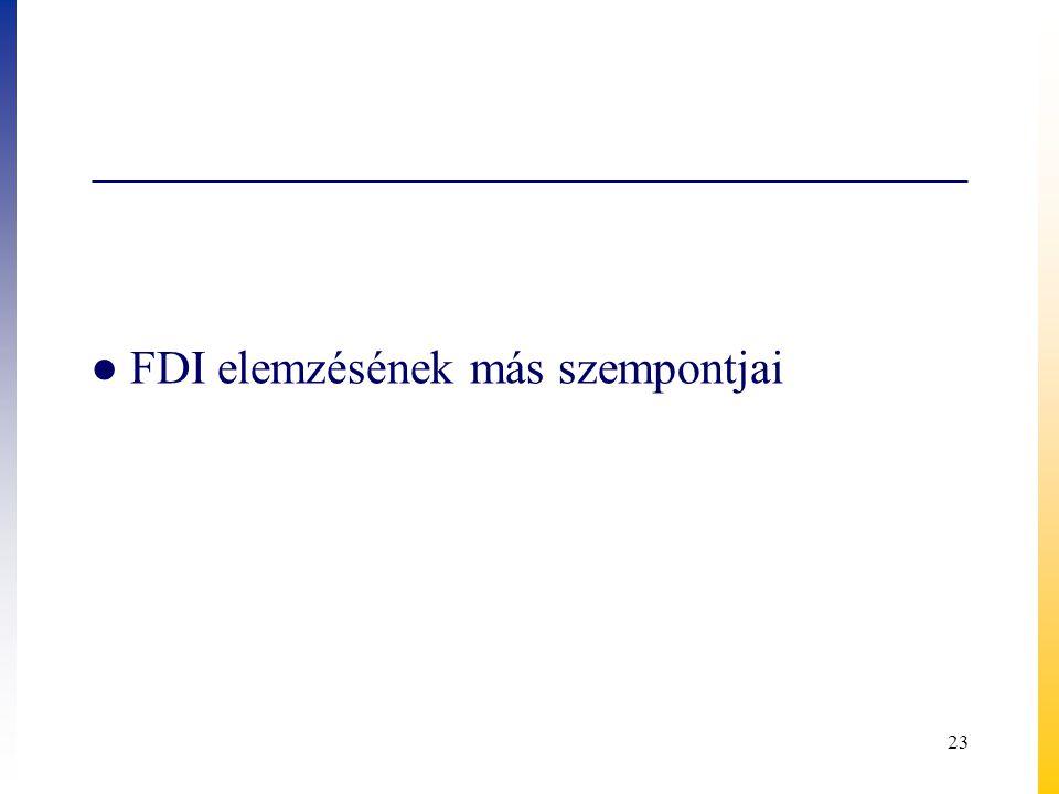 ● FDI elemzésének más szempontjai 23