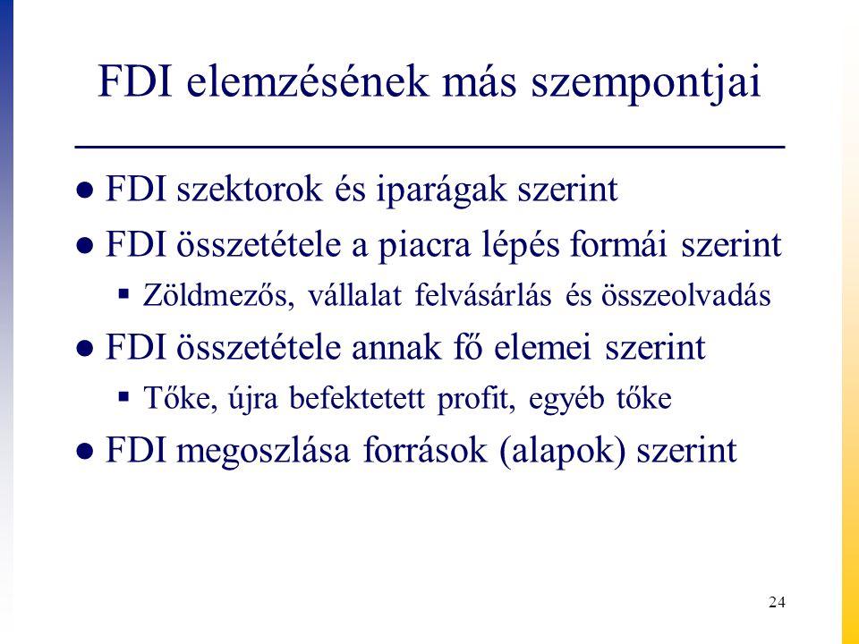 FDI elemzésének más szempontjai ● FDI szektorok és iparágak szerint ● FDI összetétele a piacra lépés formái szerint  Zöldmezős, vállalat felvásárlás