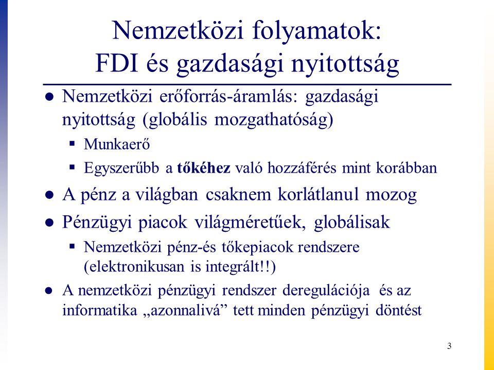 Nemzetközi folyamatok: FDI és gazdasági nyitottság ● Nemzetközi erőforrás-áramlás: gazdasági nyitottság (globális mozgathatóság)  Munkaerő  Egyszerű