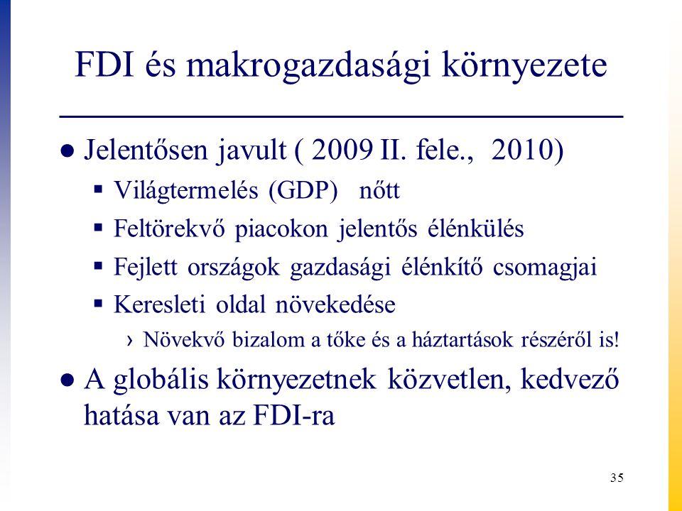 FDI és makrogazdasági környezete ● Jelentősen javult ( 2009 II. fele., 2010)  Világtermelés (GDP) nőtt  Feltörekvő piacokon jelentős élénkülés  Fej