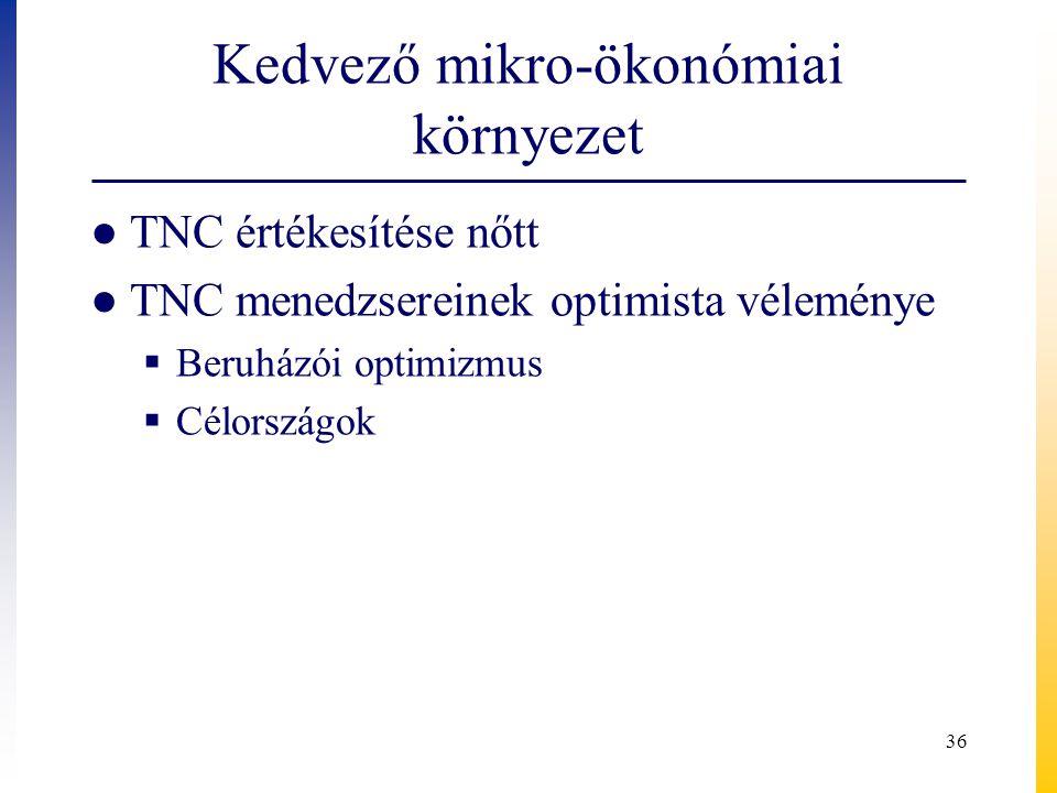 Kedvező mikro-ökonómiai környezet ● TNC értékesítése nőtt ● TNC menedzsereinek optimista véleménye  Beruházói optimizmus  Célországok 36