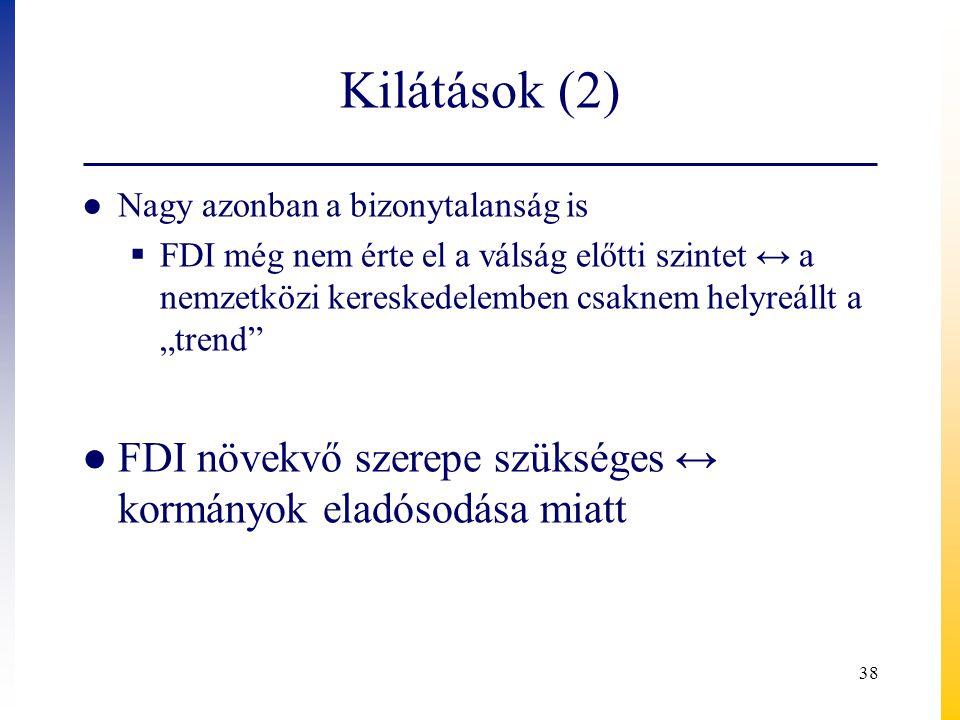 """Kilátások (2) ● Nagy azonban a bizonytalanság is  FDI még nem érte el a válság előtti szintet ↔ a nemzetközi kereskedelemben csaknem helyreállt a """"tr"""