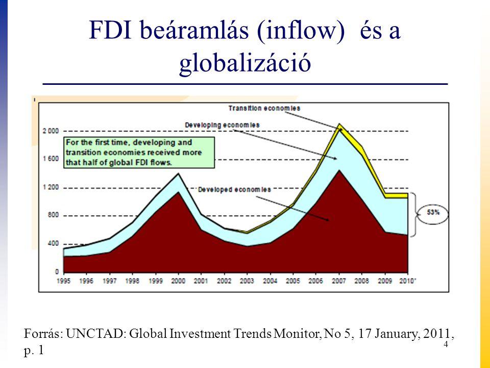 FDI beáramlás (inflow) és a globalizáció Forrás: UNCTAD: Global Investment Trends Monitor, No 5, 17 January, 2011, p. 1 4
