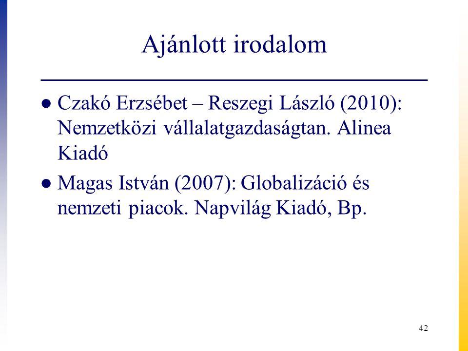 Ajánlott irodalom ● Czakó Erzsébet – Reszegi László (2010): Nemzetközi vállalatgazdaságtan. Alinea Kiadó ● Magas István (2007): Globalizáció és nemzet