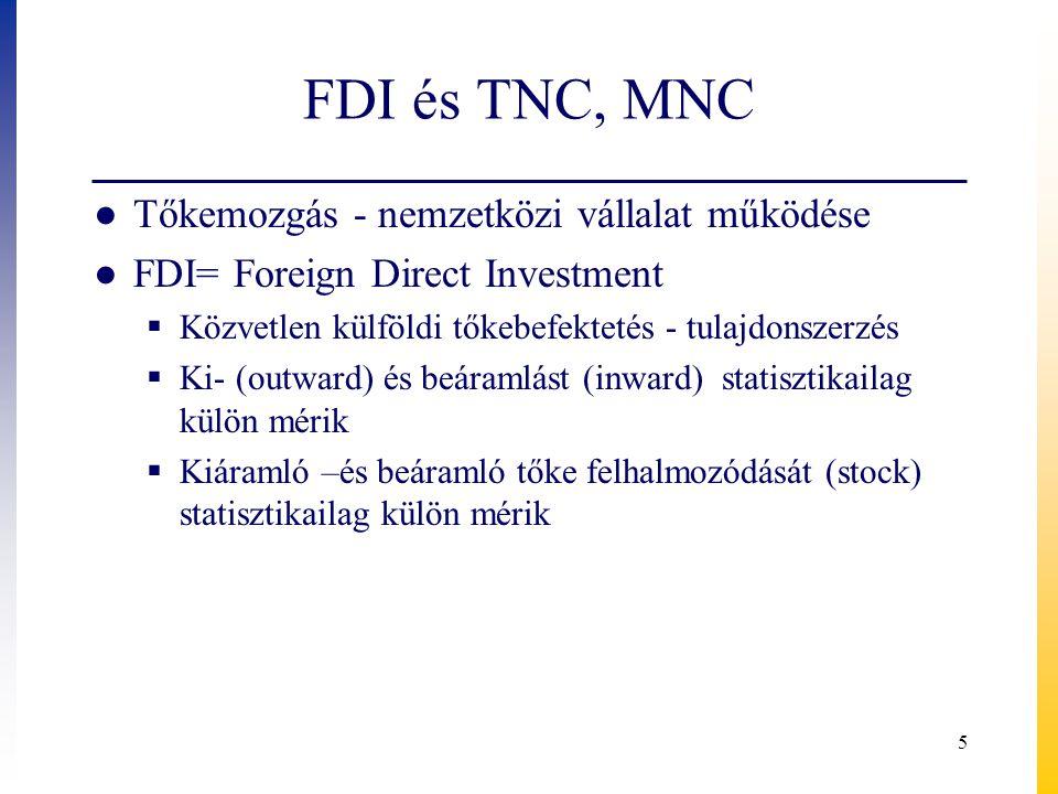 FDI és TNC, MNC ● Tőkemozgás - nemzetközi vállalat működése ● FDI= Foreign Direct Investment  Közvetlen külföldi tőkebefektetés - tulajdonszerzés  K