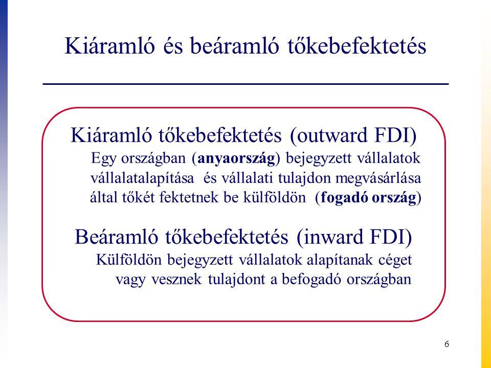 Kiáramló és beáramló tőkebefektetés Kiáramló tőkebefektetés (outward FDI) Egy országban (anyaország) bejegyzett vállalatok vállalatalapítása és vállal