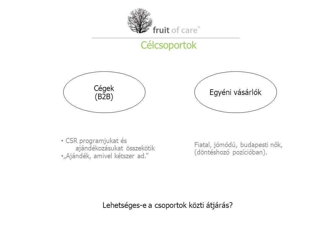 """Cégek (B2B) Egyéni vásárlók CSR programjukat és ajándékozásukat összekötik """"Ajándék, amivel kétszer ad. Fiatal, jómódú, budapesti nők, (döntéshozó pozícióban)."""