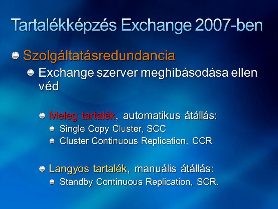 Szolgáltatásredundancia Exchange szerver meghibásodása ellen véd Meleg tartalék, automatikus átállás: Single Copy Cluster, SCC Cluster Continuous Replication, CCR Langyos tartalék, manuális átállás: Standby Continuous Replication, SCR.