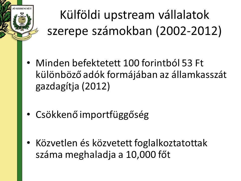 Külföldi upstream vállalatok szerepe számokban (2002-2012) Minden befektetett 100 forintból 53 Ft különböző adók formájában az államkasszát gazdagítja
