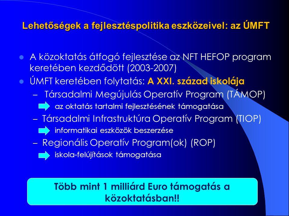 Lehetőségek a fejlesztéspolitika eszközeivel: az ÚMFT A közoktatás átfogó fejlesztése az NFT HEFOP program keretében kezdődött (2003-2007) ÚMFT keretében folytatás: A XXI.