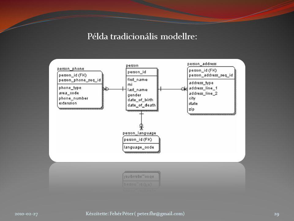 Példa tradicionális modellre: 2010-02-27Készítette: Fehér Péter ( peter.fhr@gmail.com)29