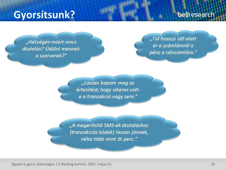 10 Gyorsítsunk. Egyszerű, gyors, biztonságos | E-Banking Summit, 2011.