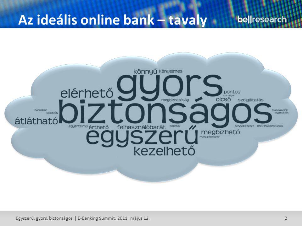 2 Az ideális online bank – tavaly Egyszerű, gyors, biztonságos | E-Banking Summit, 2011. május 12.