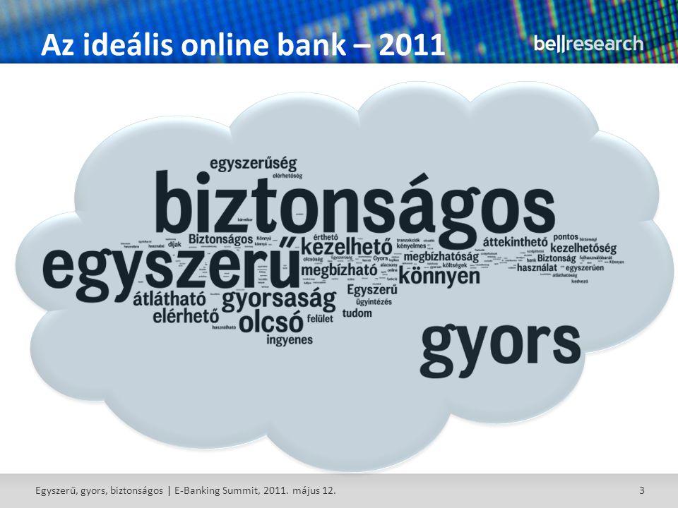 3 Az ideális online bank – 2011 Egyszerű, gyors, biztonságos | E-Banking Summit, 2011. május 12.