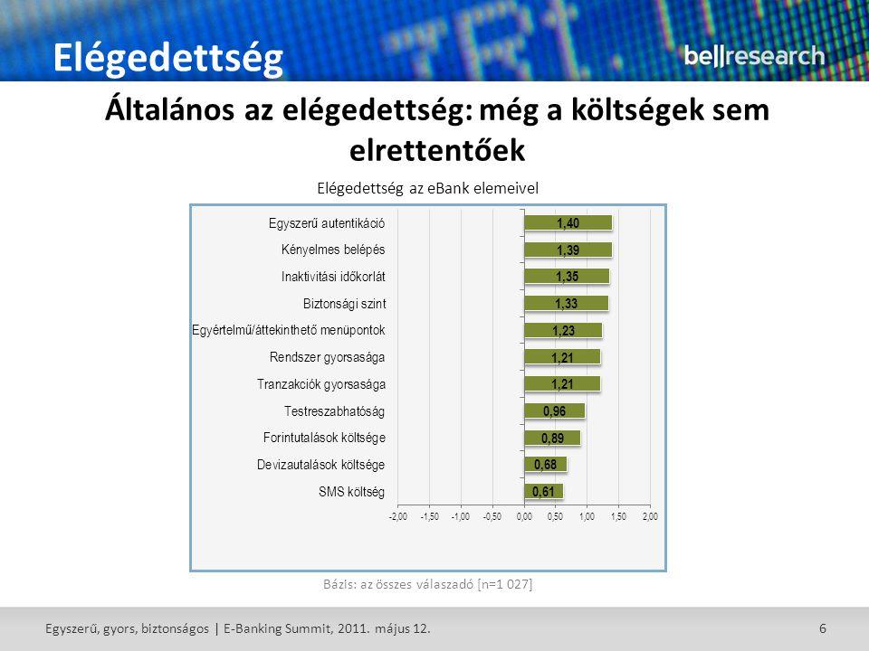 6 Elégedettség Bázis: az összes válaszadó [n=1 027] Általános az elégedettség: még a költségek sem elrettentőek Elégedettség az eBank elemeivel Egyszerű, gyors, biztonságos | E-Banking Summit, 2011.