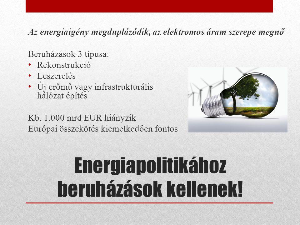 Energiapolitikához beruházások kellenek.