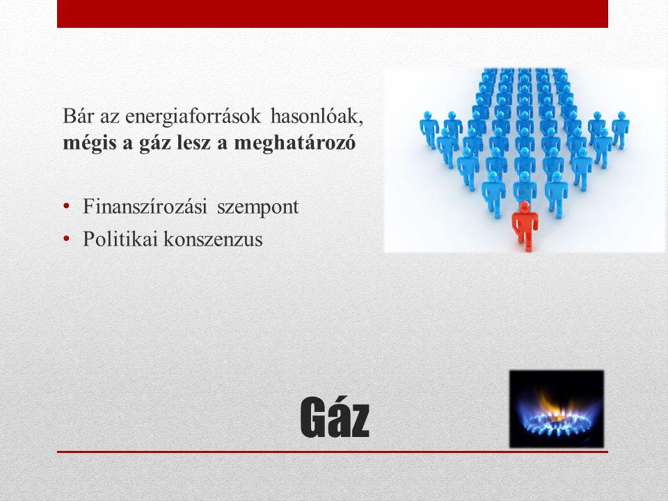 Gáz Bár az energiaforrások hasonlóak, mégis a gáz lesz a meghatározó Finanszírozási szempont Politikai konszenzus