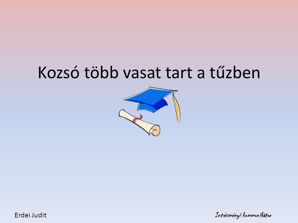 Erdei Judit Intézményi kommunikátor Tartalom Kozsó animáció Probléma bizonyítás Mell- és csípőméretek Életkor Nagy sláger