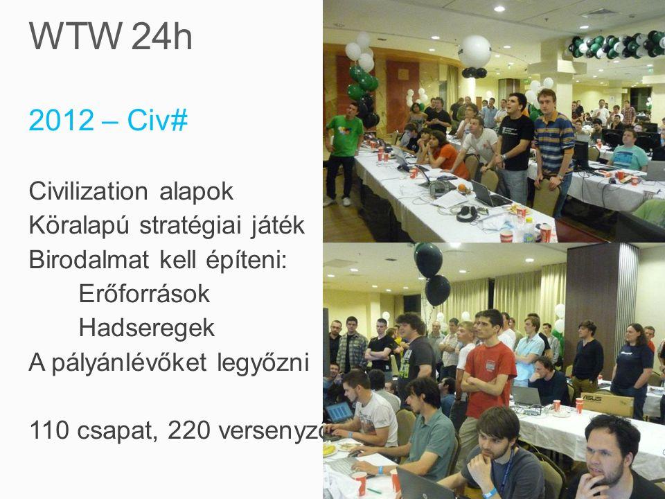 2012 – Civ# Civilization alapok Köralapú stratégiai játék Birodalmat kell építeni: Erőforrások Hadseregek A pályánlévőket legyőzni 110 csapat, 220 versenyző