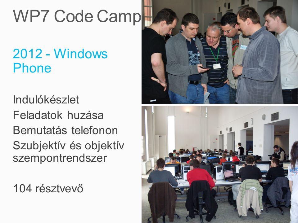 2012 - Windows Phone Indulókészlet Feladatok huzása Bemutatás telefonon Szubjektív és objektív szempontrendszer 104 résztvevő