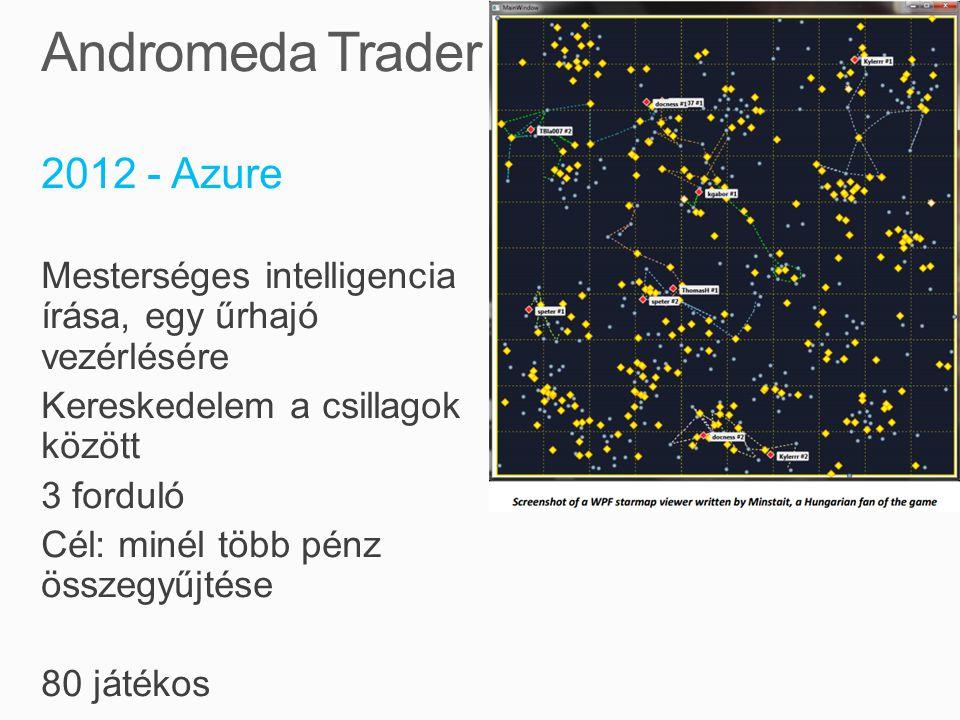 2012 - Azure Mesterséges intelligencia írása, egy űrhajó vezérlésére Kereskedelem a csillagok között 3 forduló Cél: minél több pénz összegyűjtése 80 játékos