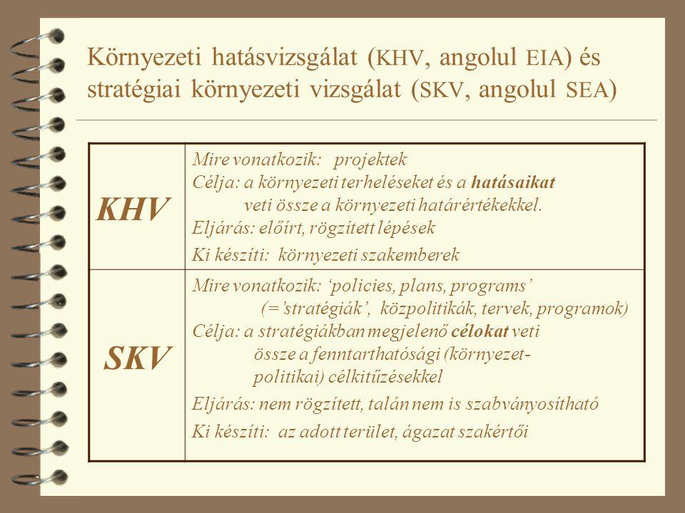 KHV Mire vonatkozik: projektek Célja: a környezeti terheléseket és a hatásaikat veti össze a környezeti határértékekkel. Eljárás: előírt, rögzített lé