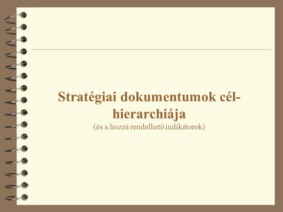 Stratégiai dokumentumok cél- hierarchiája (és a hozzá rendelhető indikátorok)