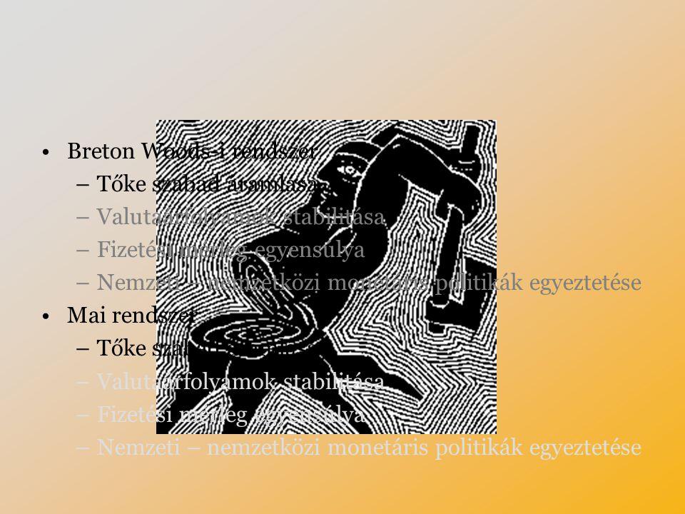 Breton Woods-i rendszer –Tőke szabad áramlása –Valutaárfolyamok stabilitása –Fizetési mérleg egyensúlya –Nemzeti – nemzetközi monetáris politikák egyeztetése Mai rendszer –Tőke szabad áramlása –Valutaárfolyamok stabilitása –Fizetési mérleg egyensúlya –Nemzeti – nemzetközi monetáris politikák egyeztetése